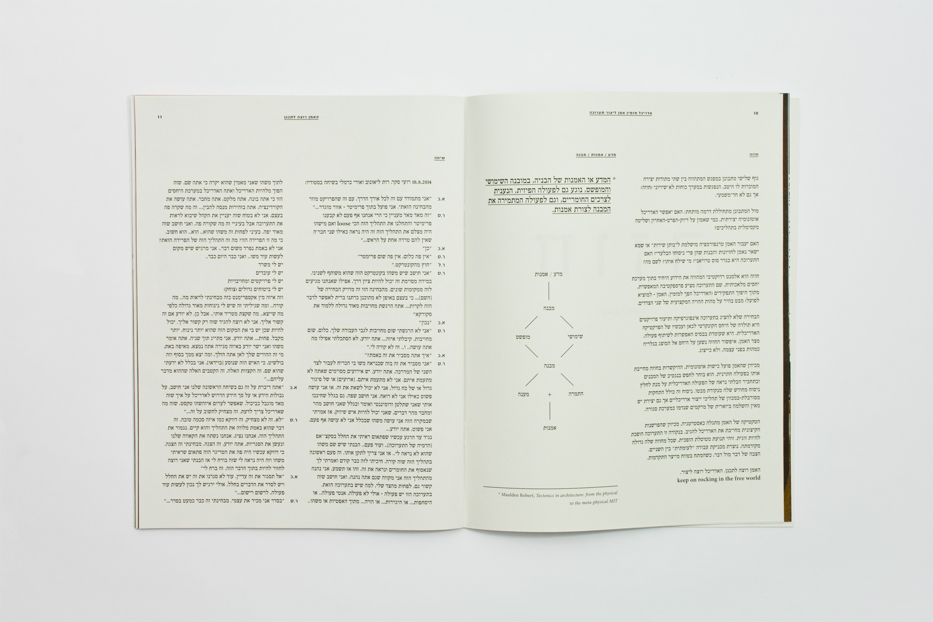 contract - catalog