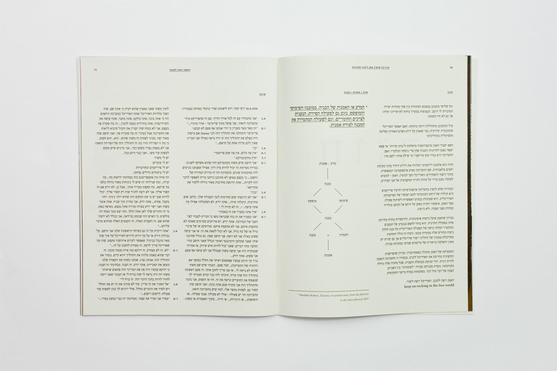 contract - catalog